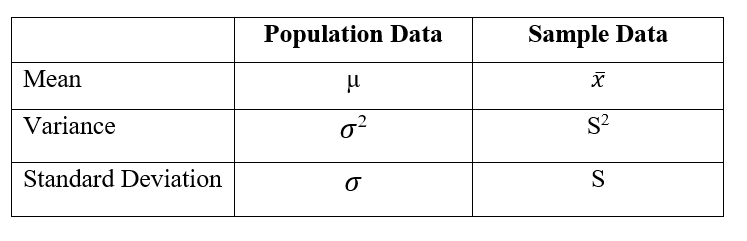 Population and Sample Data Notation, mean, variance and standard deviation