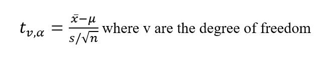 Student's T Distribution formula