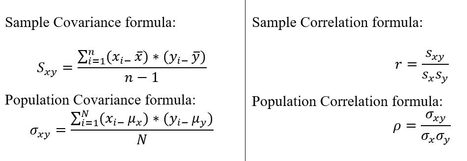 covarian-formula-and-correlation-formula