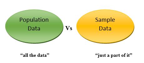 population data and sample data