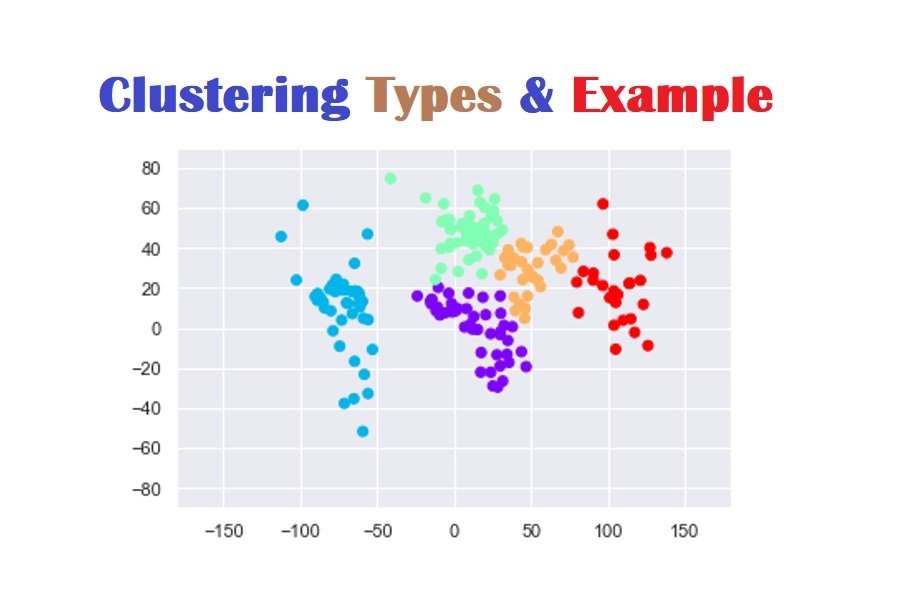K Means Clustering Example in Python