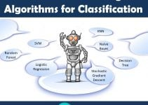 7 commonly used machine learning algorithms for classification