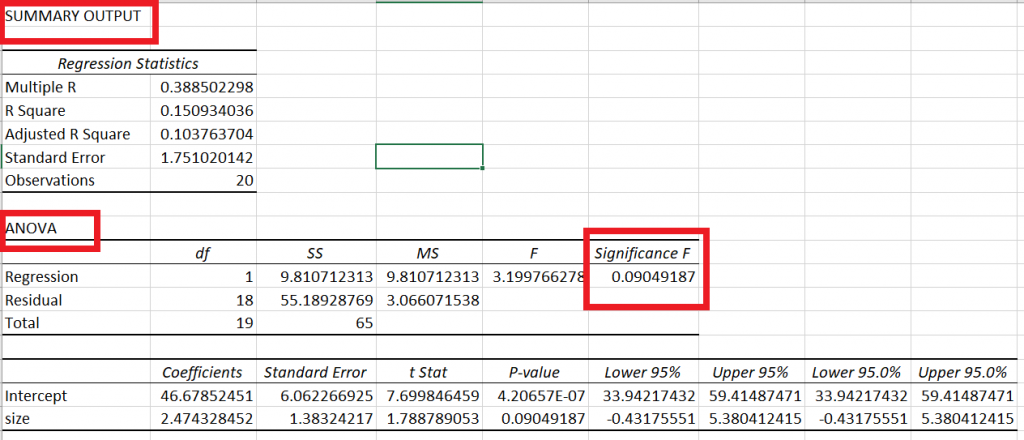 egression-analysis-output-summary