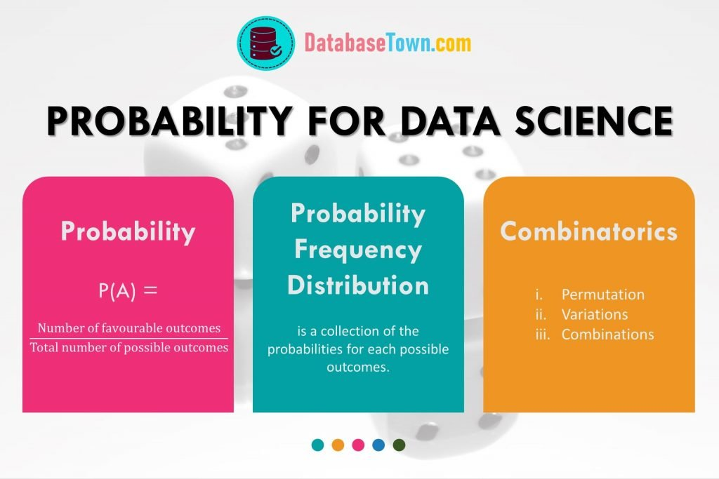 Probability for data science