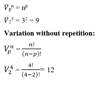 variation without repetition