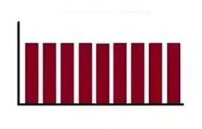 Uniform Distribution graph