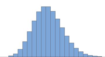 discrete distributions graph representation
