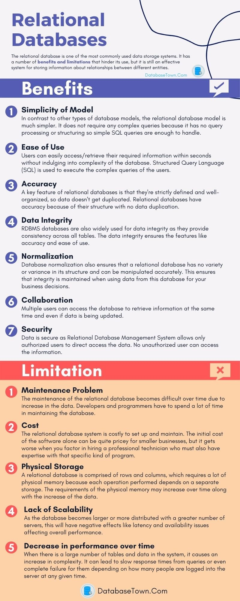 Relational Database Benefits and Limitations (Advantages & Disadvantages)